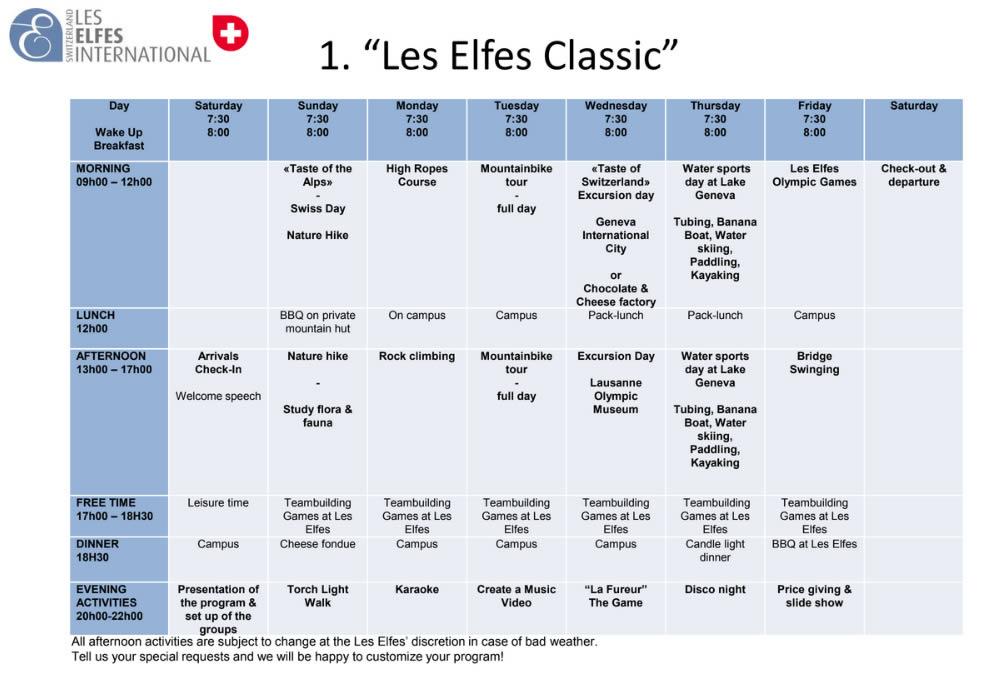 Les Elfes Classic