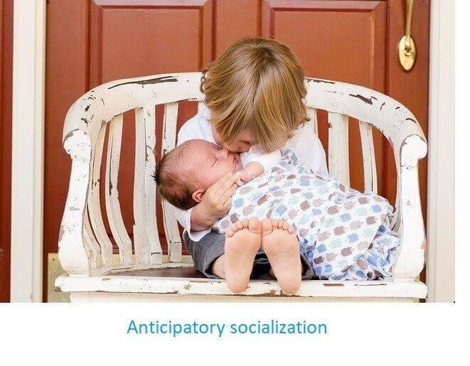 Anticipatory Socialization