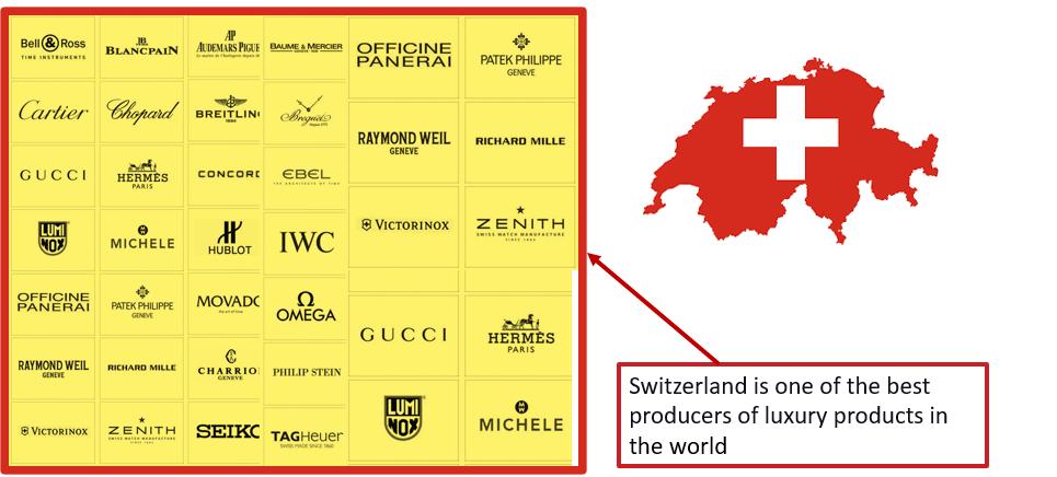 Leading Swiss Luxury Watch Brands