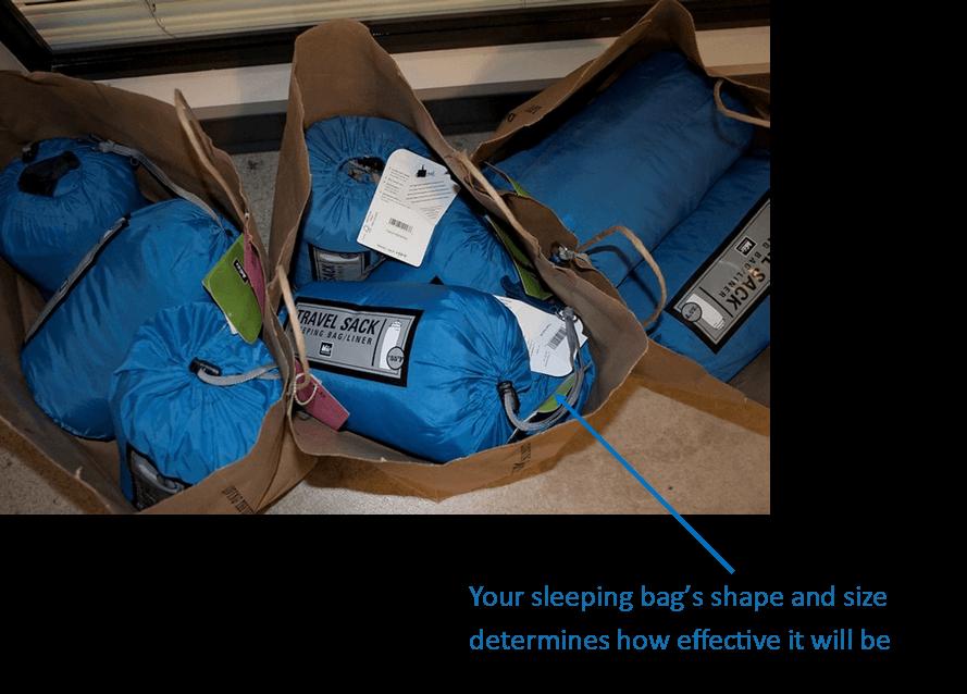 fit-sleeping-bag