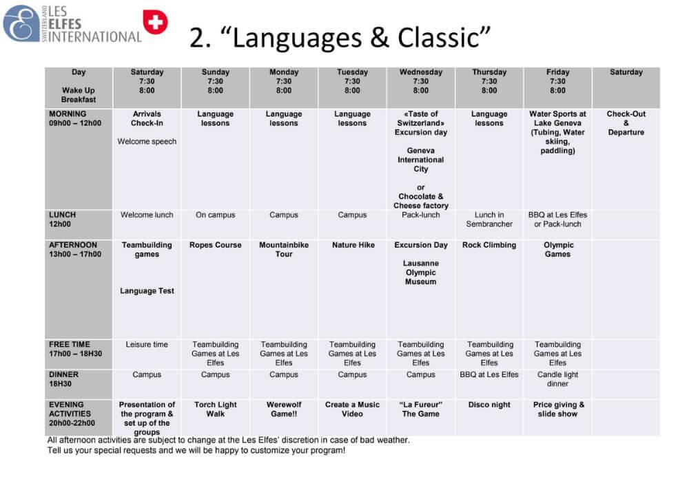 Language and Classic